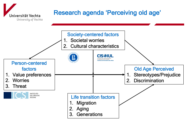 "Research agenda ""Perceiving old age"""